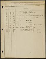 Kinematics, 1957-1959