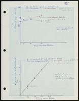UC Berkeley Virus Lab: Potassium, Magnesium, Sodium lab experiment files, 1970-1971