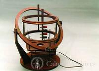 Galvanometer, deflection