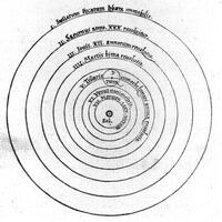 Heliocentric model of the universe