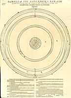Kepler - Table IV, from Mysterium cosmographicum
