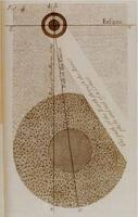 William Whiston - fig.4 for A New Theory of the Earth (London, 5th edn., 1737)
