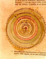 Copernican System of the Heavens
